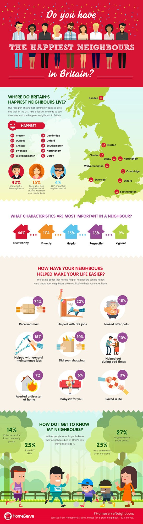 HomeServe Good Neighbours infographic