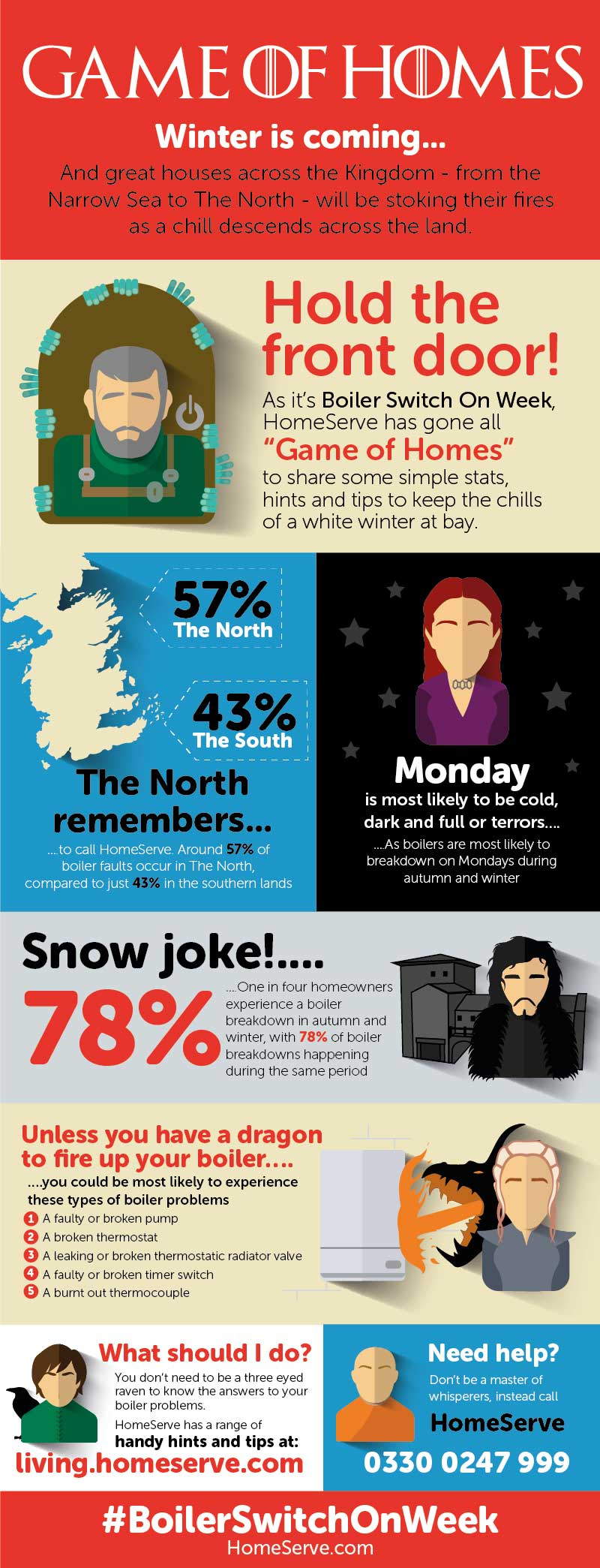 Game of Homes infographic by HomeServe